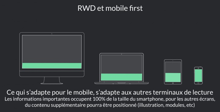 Responsive mobile first